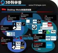 探索独角兽金属3D打印公司Desktop Metal的趋势逻辑