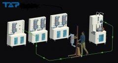 增材制造工厂模块化粉末后处理解决方案