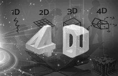 超越3D,4D打印从民用到军用的追求