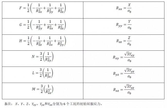 formula_3