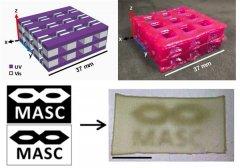 <b>新的研究使用不同波长的光来使用多种材料3D打印</b>