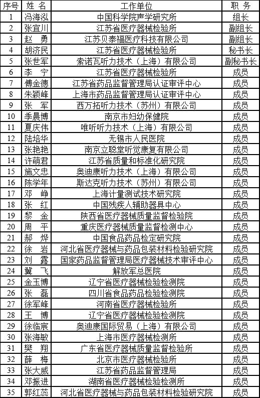 Name list 1