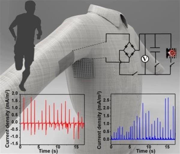 研究人员使用3D打印机将可穿戴电子产品编织成衣服