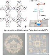 武汉大学邓鹤翔程佳瑞团队合作实现金属纳米晶芯片高速打印