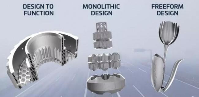 金属3D打印在汽车零部件创新中的应用