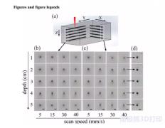 <b>在微分辨率的宏观尺寸上3D打印玻璃</b>