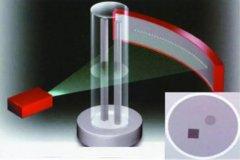激光选区熔化增材制造中的检测难题,工业CT技术来解决!