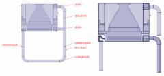 选区激光熔化SLM过程中打印腔室气体均匀性分析