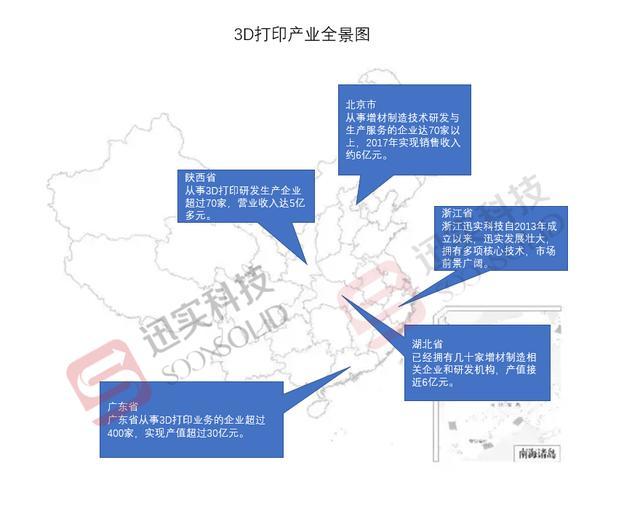 图解中国3D打印发展现状及趋势