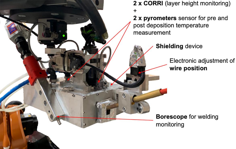 △WAAM技术的3D打印头