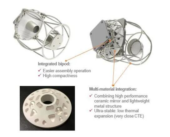 纳米卫星望远镜中安装的氧化锆陶瓷3D打印镜面